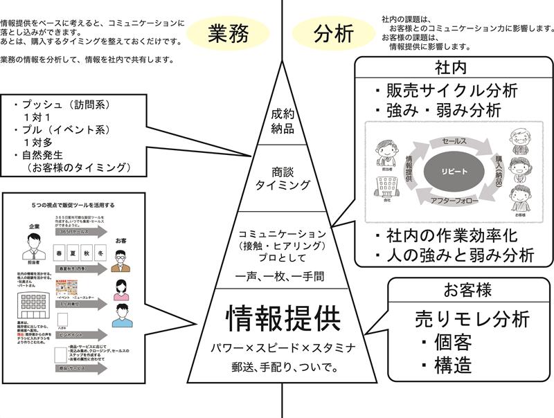 販促全体図_R